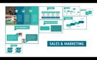 Presentazioni Prezi Commerciale