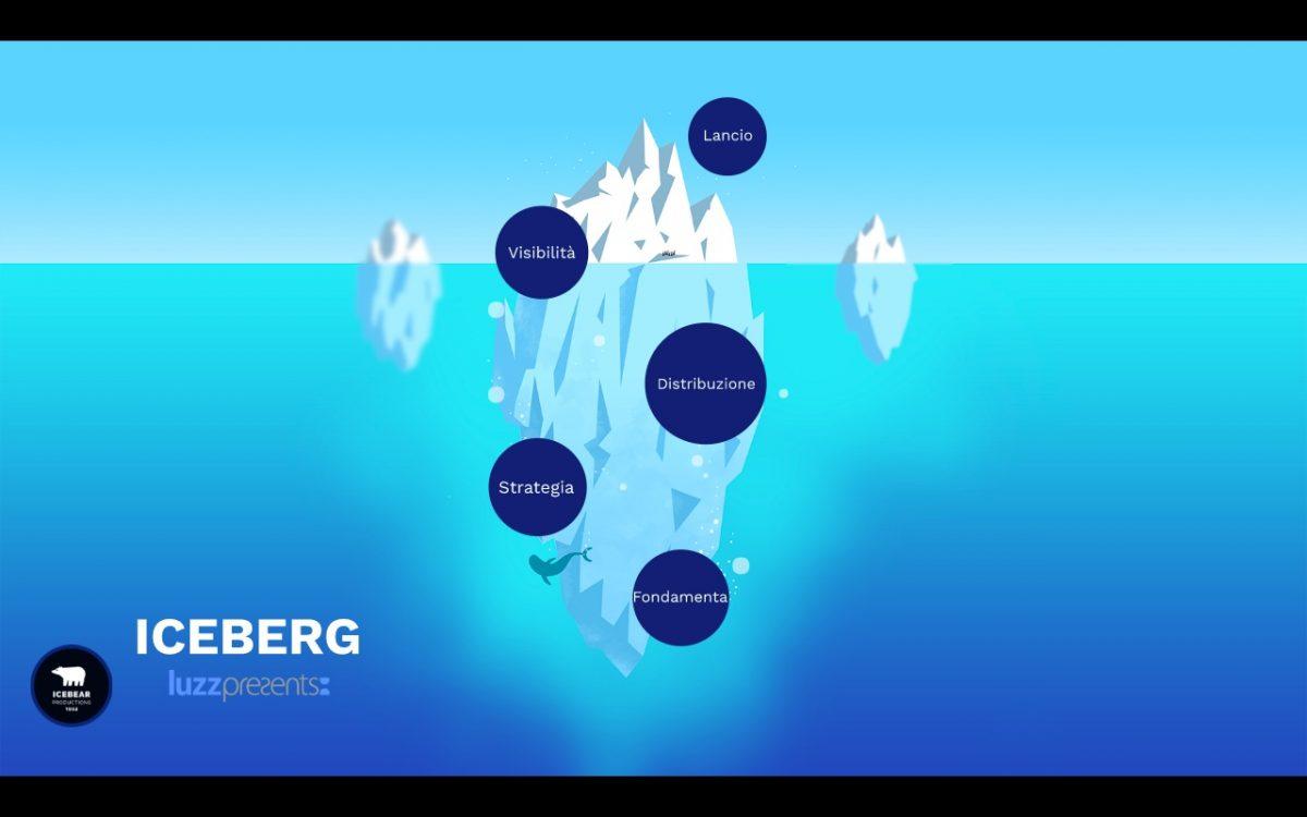 Home page Presentazione Prezi Iceberg