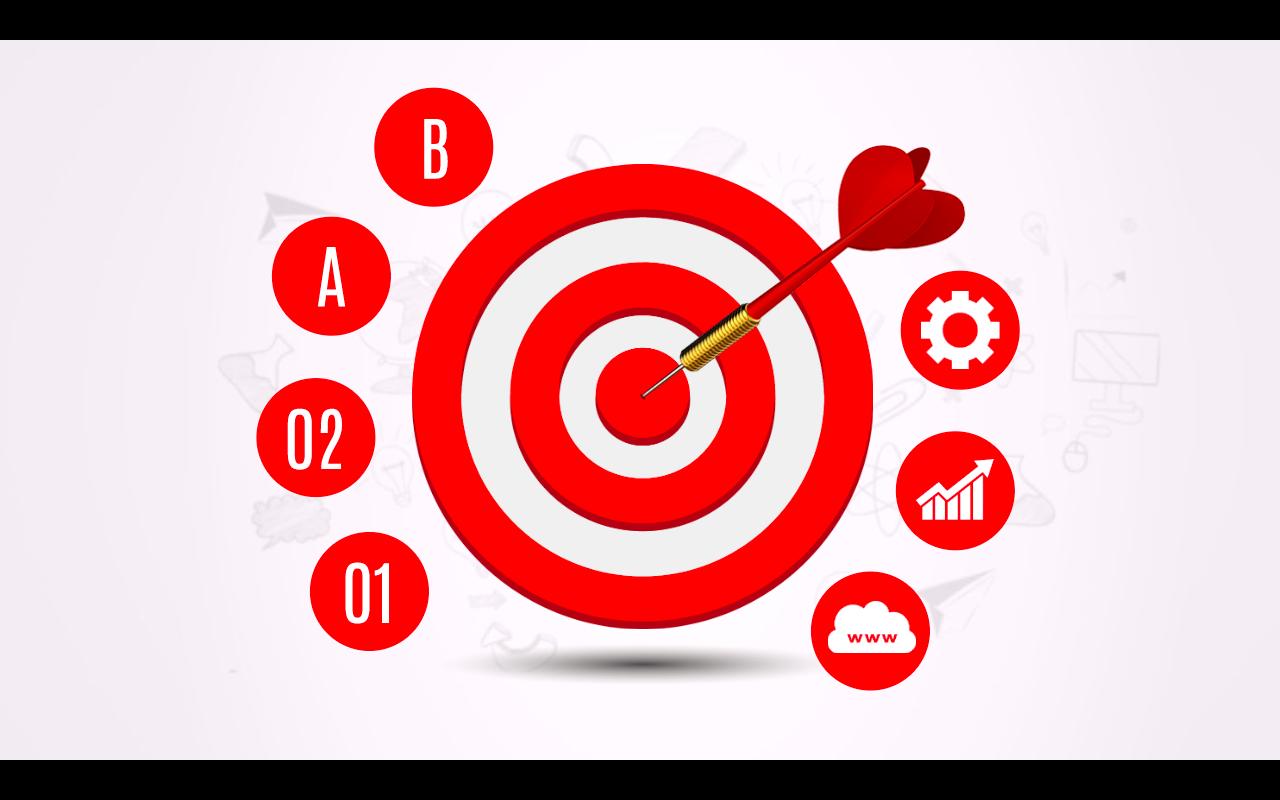 home page presentazione Obiettivi