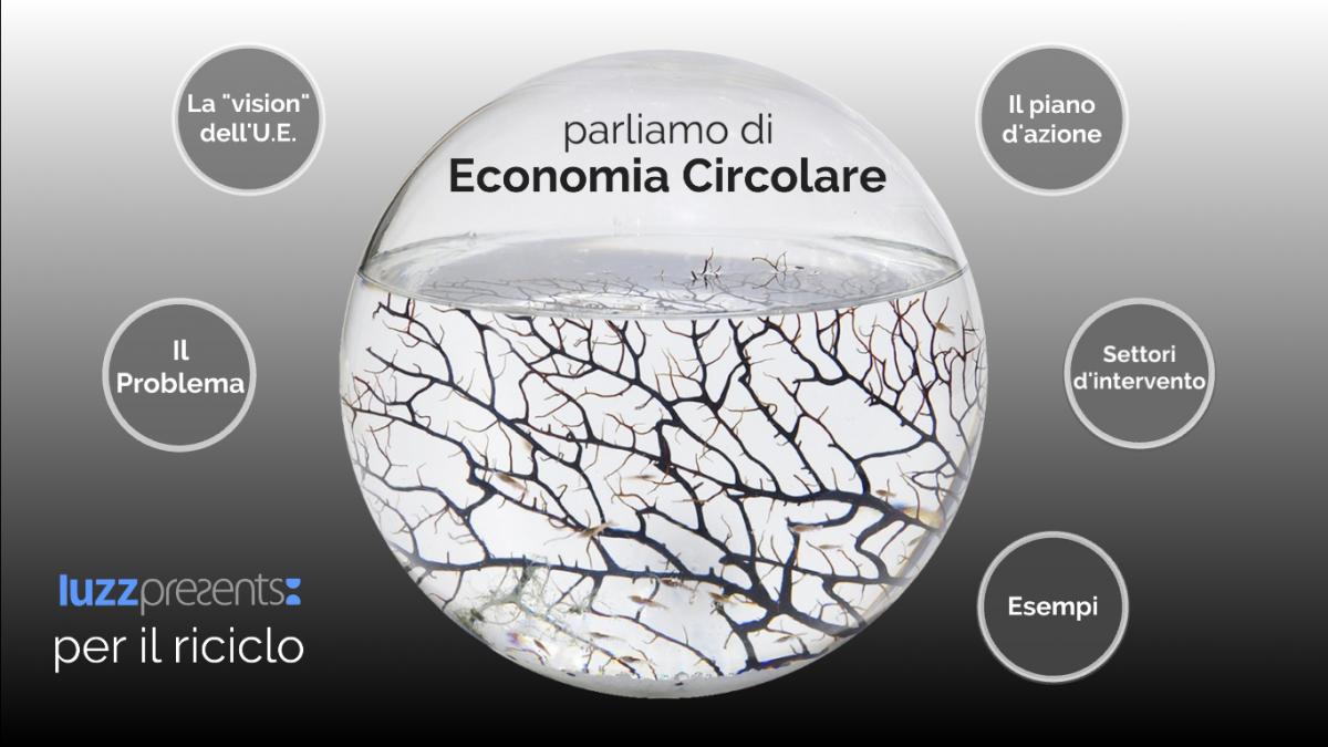 Home page presentazione Prezi Economia Circolare